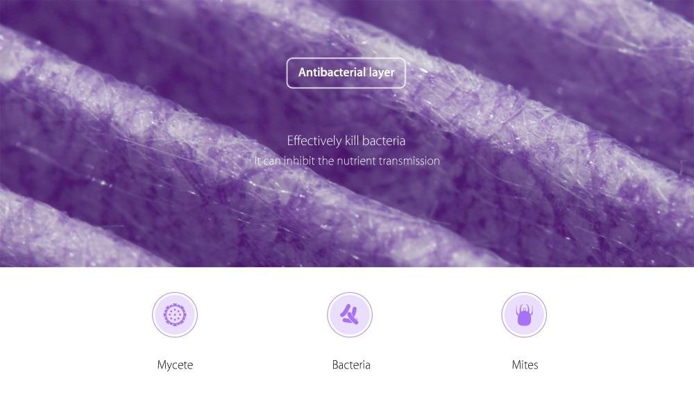 Xiaomi Air Purifier Filter 11