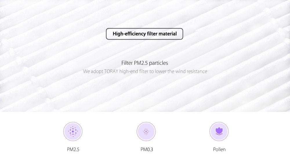 Xiaomi Air Purifier Filter 12