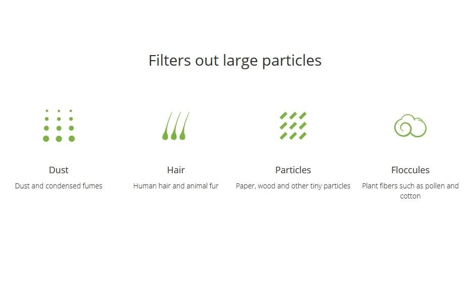 Xiaomi Air Purifier Filter 17