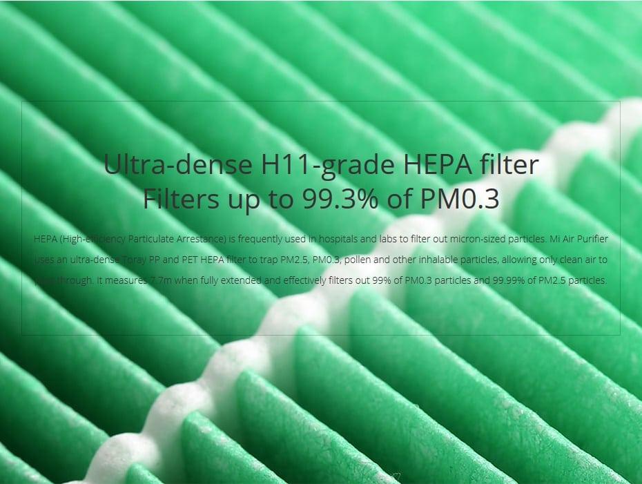 Xiaomi Air Purifier Filter 18