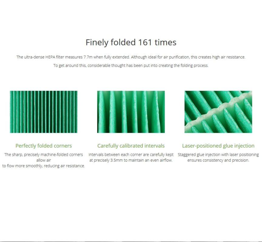 Xiaomi Air Purifier Filter 19