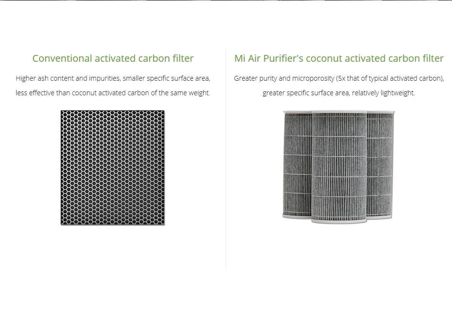 Xiaomi Air Purifier Filter 21
