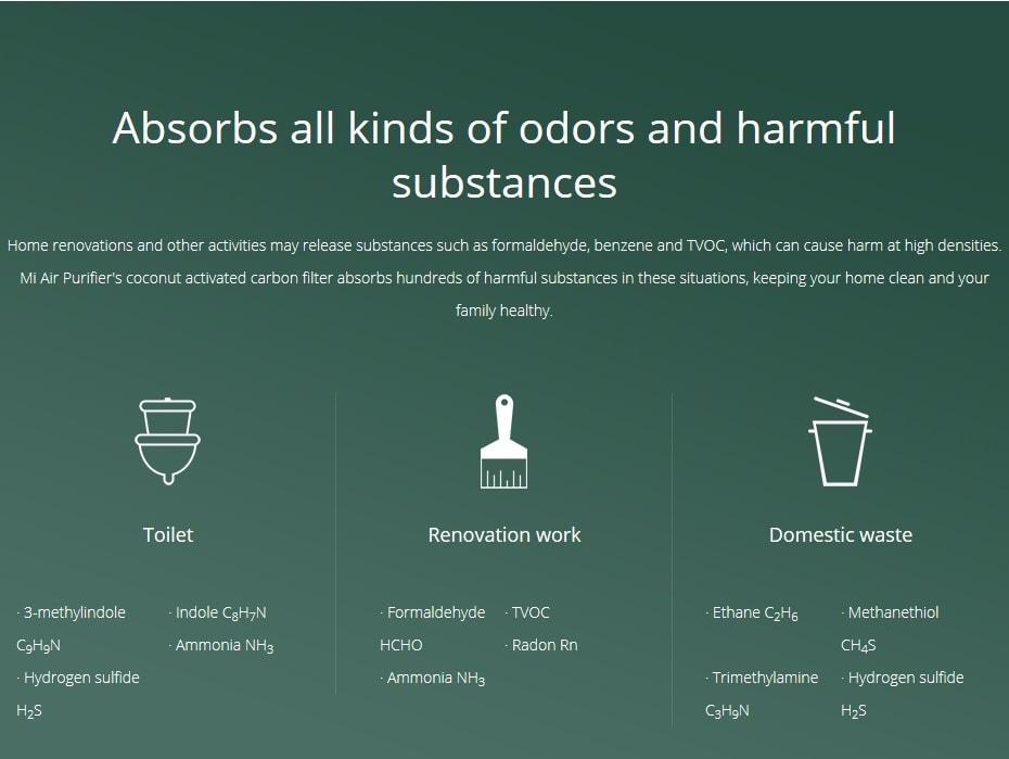 Xiaomi Air Purifier Filter 22