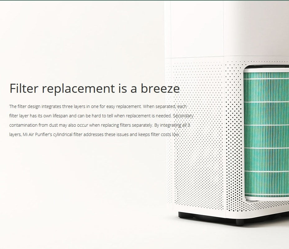 Xiaomi Air Purifier Filter 23