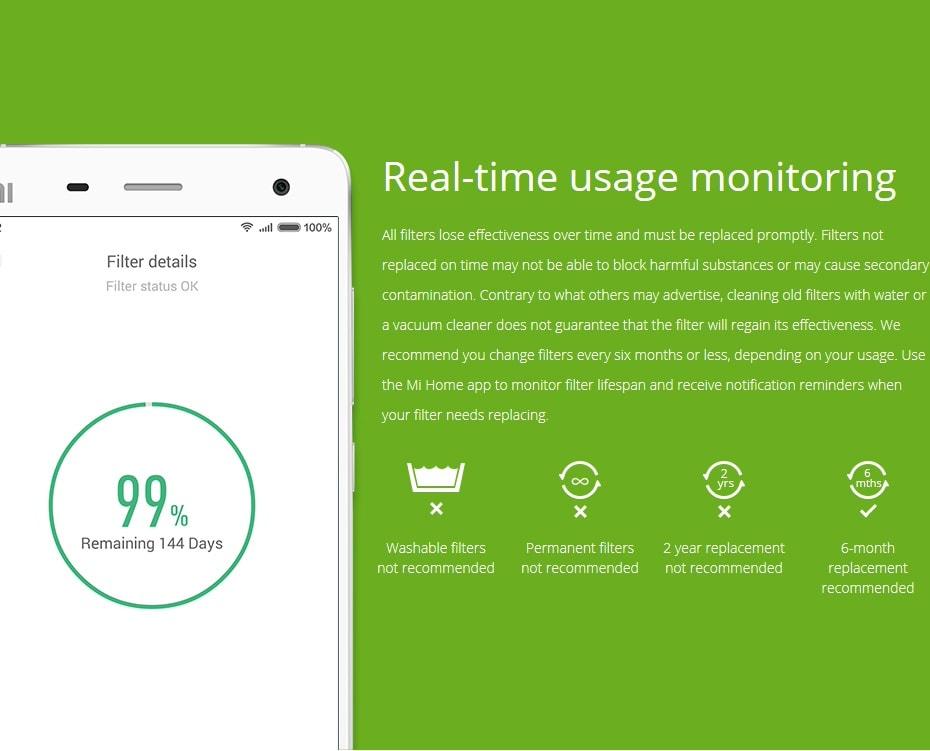 Xiaomi Air Purifier Filter 24