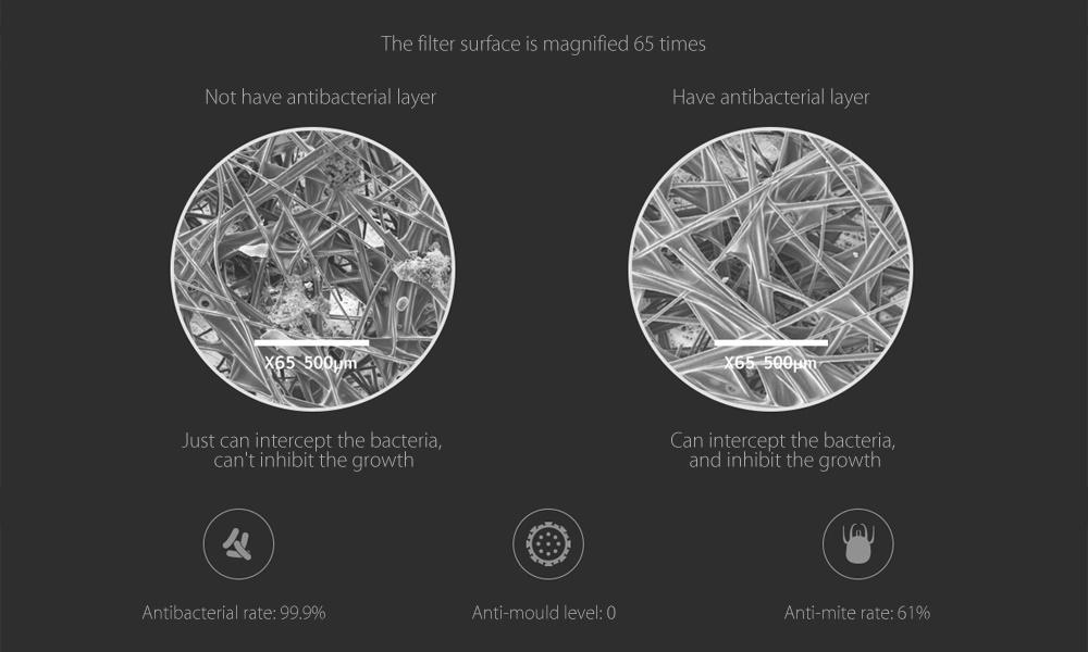 Xiaomi Air Purifier Filter 8