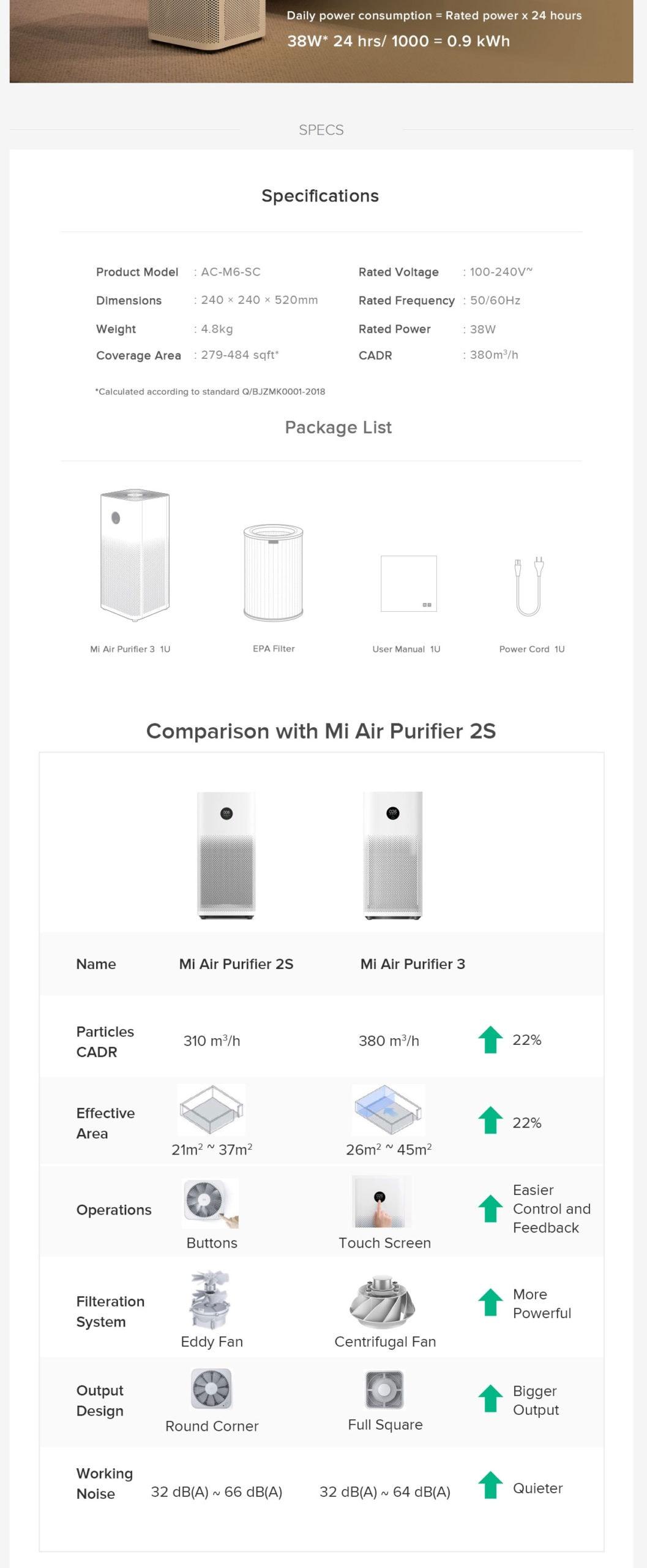 Xiaomi Mi Air Purifier 3h 5