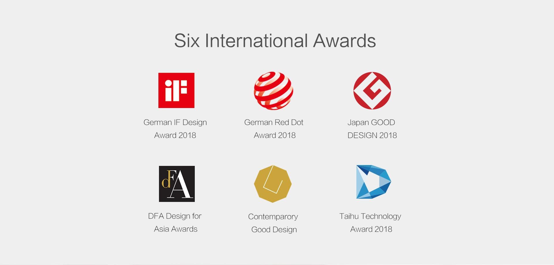 Xiaomi Roidmi S1 Special 4