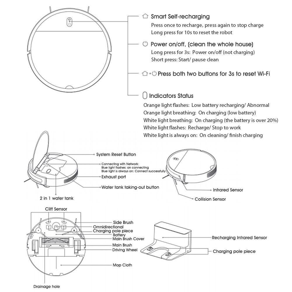Xiaomi Mijia G1 2 In 1 Robot Vacuum 20